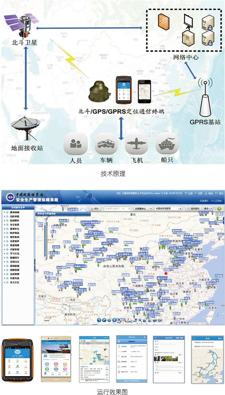 地质调查安全生产管理保障系统