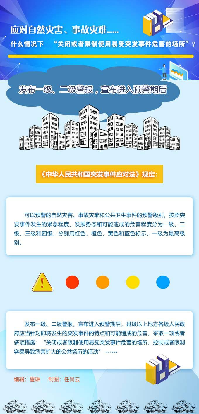 """应对自然灾害,什么情况下""""关闭或限制使用易受突发事件危害的场所?"""""""