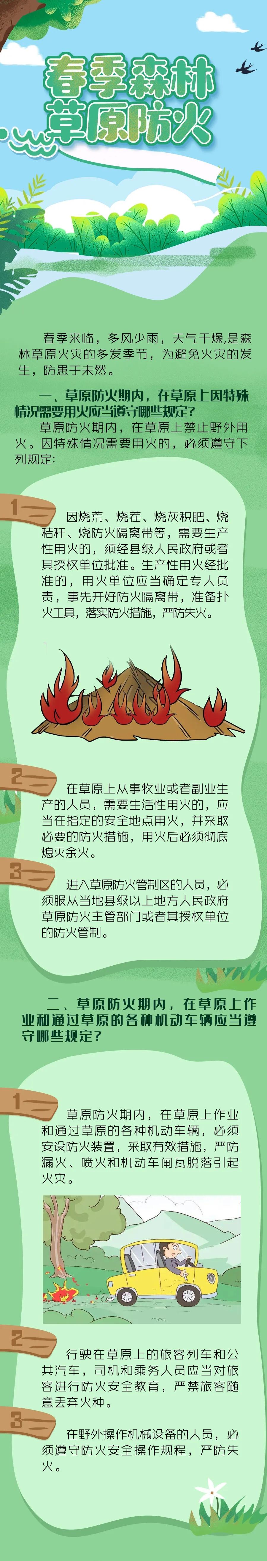 划重点!带你一图看懂春季森林防火