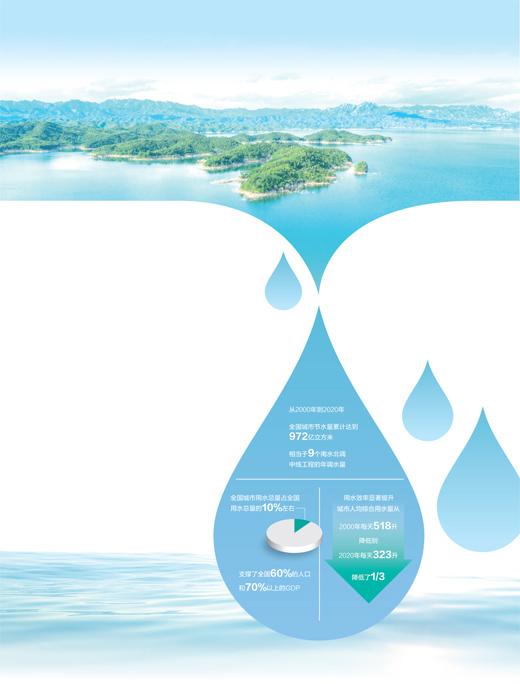 全国政协委员谈如何长期深入做好节水工作—— 提高水资源集约节约利用水平(议政建言)